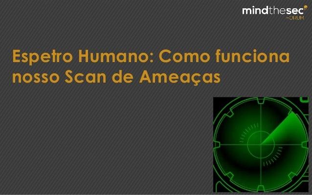 Espetro Humano: Como funciona nosso Scan de Ameaças