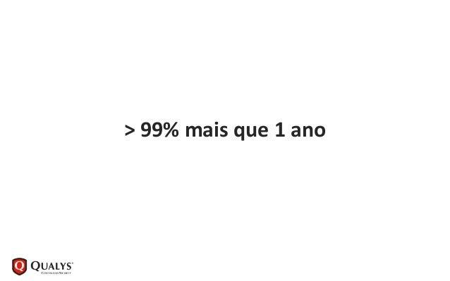 > 99%