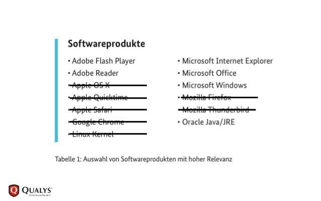 Vulnerabilidades Patch 95%/99% Prioridade em Exploitável MS15-020, MS14-068