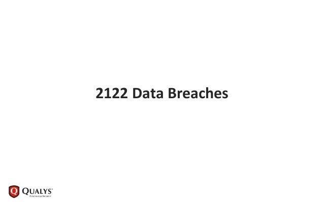 2122 Data Breaches Dados financeiros, Dados de Produtos, Dados pessoais, Usuários/Senhas