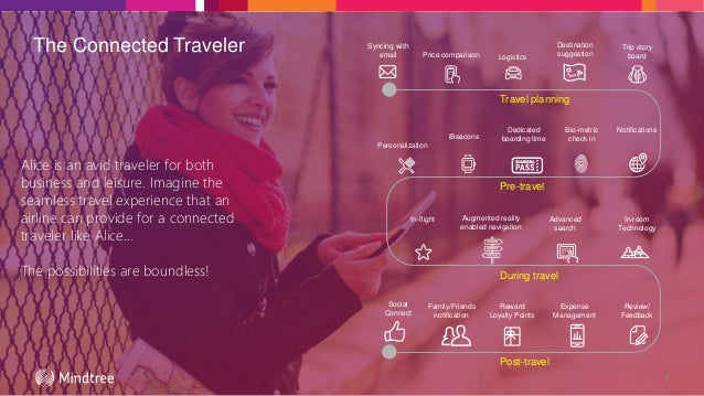 The Connected: How Digital is Transforming the Traveler Experience Slide 3