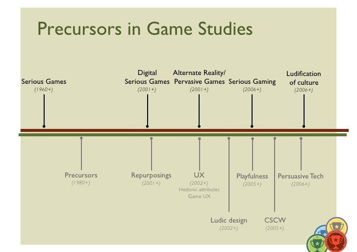 Precursors In Game Stu S Digital Alternate Reality