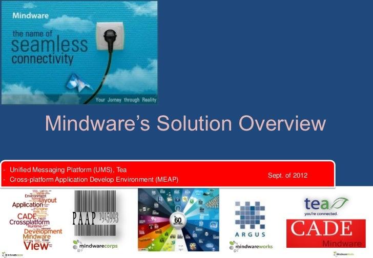 Mindware's Solution Overview- Unified Messaging Platform (UMS), Tea                                                       ...