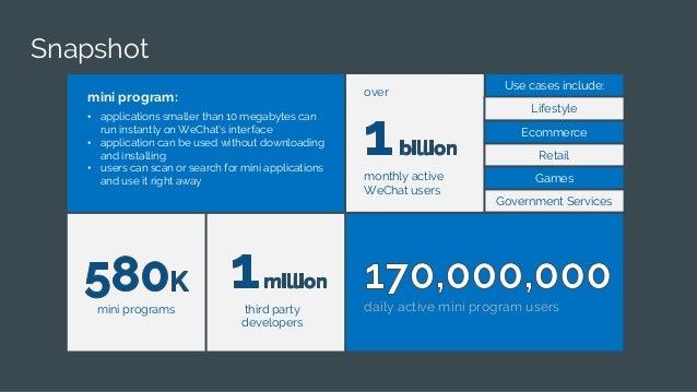MindWorks Ventures: WeChat Mini-Program Report 2018 Slide 2