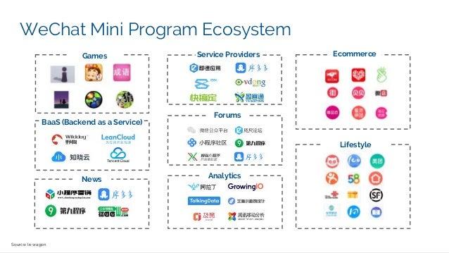 MindWorks Ventures: WeChat Mini-Program Report 2018