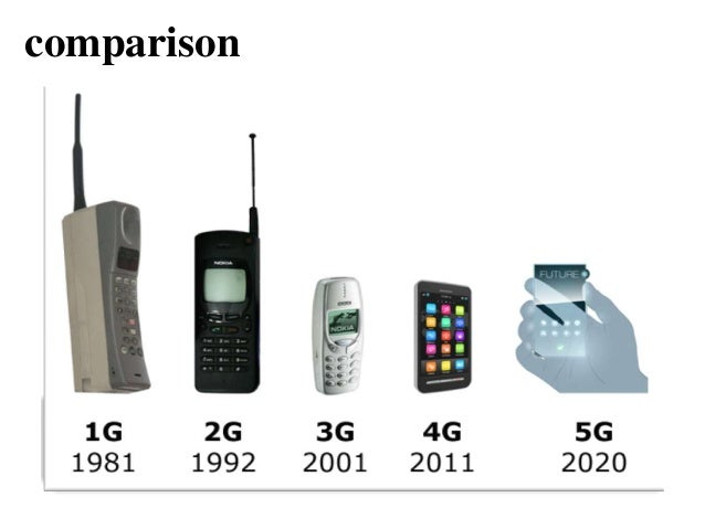comparison of 1g 2g 3g 4g Difference between 1g, 2g, 25g, 3g and 4g 1g is the first generation celullar network that existed in 1980s it transfer data (only voice) in analog wave,.