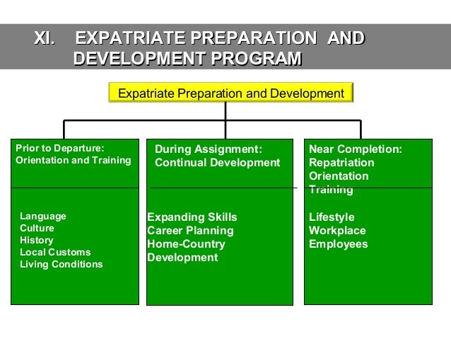 global assignmentspre departure training program Pre-departure training/ international assignments add remove you are considering using an external consulting firm to provide pre-departure training for employees as you do not have the resources to provide this in-house.