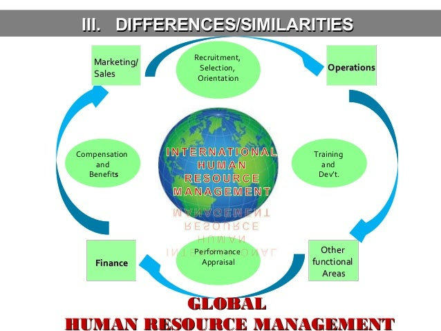 managing global human resources China is undergoing a dramatic transition from the old to the new as the country integrates into global product and labour markets managing human resources in china examines the emergence of new and hybrid.