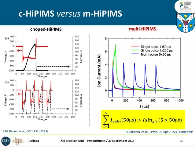 HiPIMS: technology, physics and thin film applications.