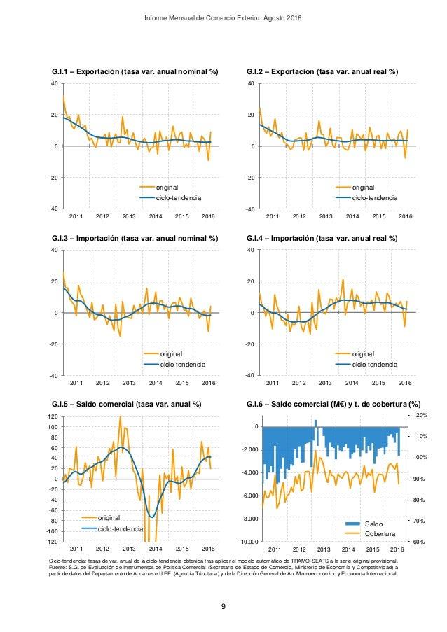 Informe de comercio exterior agosto 2016 for Comercio exteriro