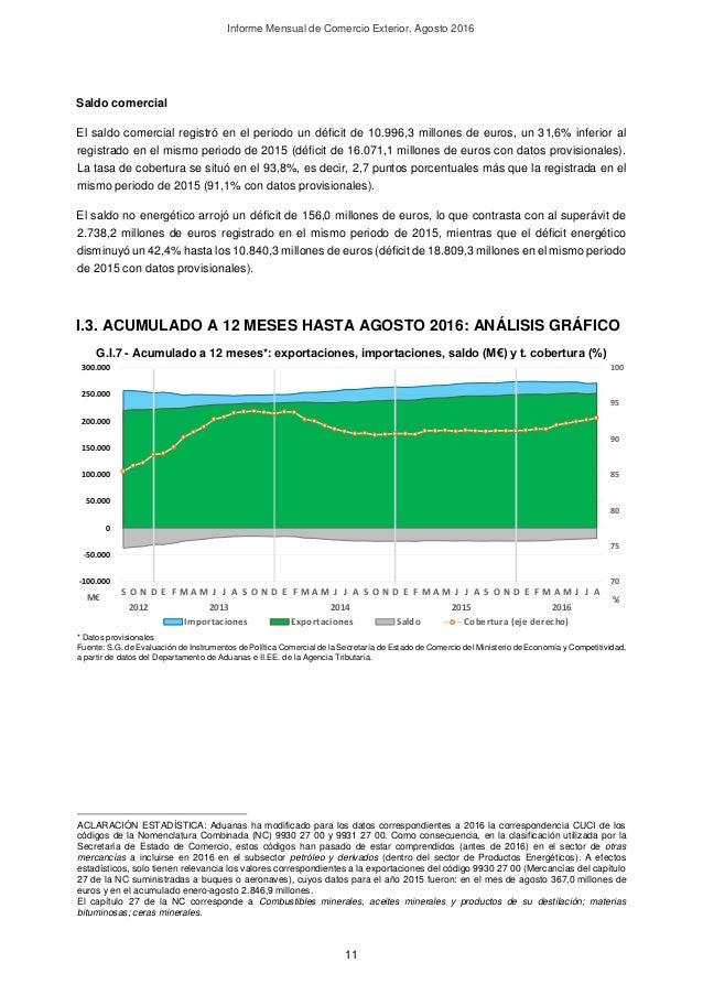Informe de comercio exterior agosto 2016 for Comercio exterior