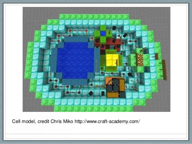 Crafting in the classroom minecraft as a learning tool cell model credit chris miko httpcraft academy publicscrutiny
