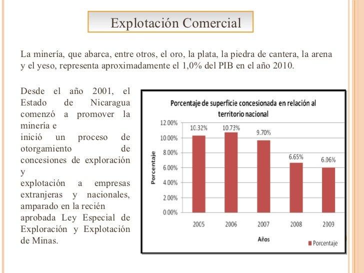 Explotación Comercial La minería, que abarca, entre otros, el oro, la plata, la piedra de cantera, la arena y el yeso, rep...