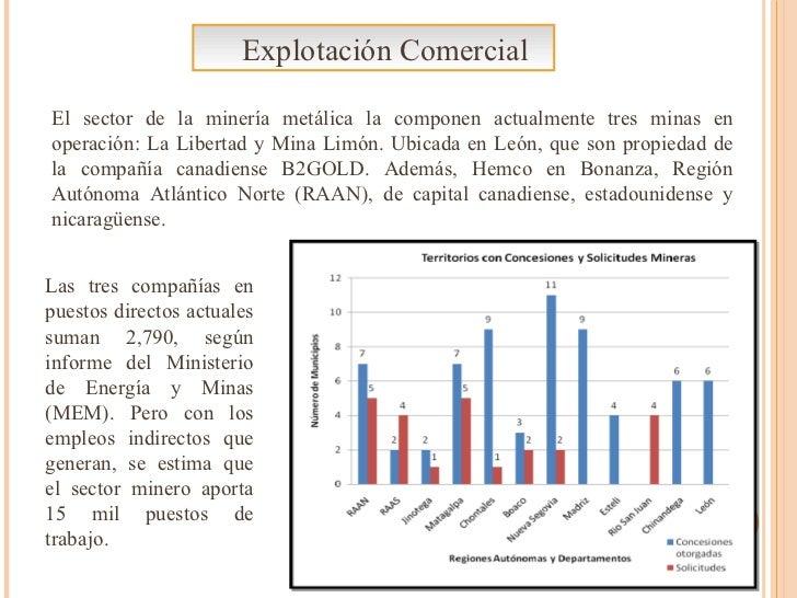 Explotación Comercial El sector de la minería metálica la componen actualmente tres minas en operación: La Libertad y Mina...
