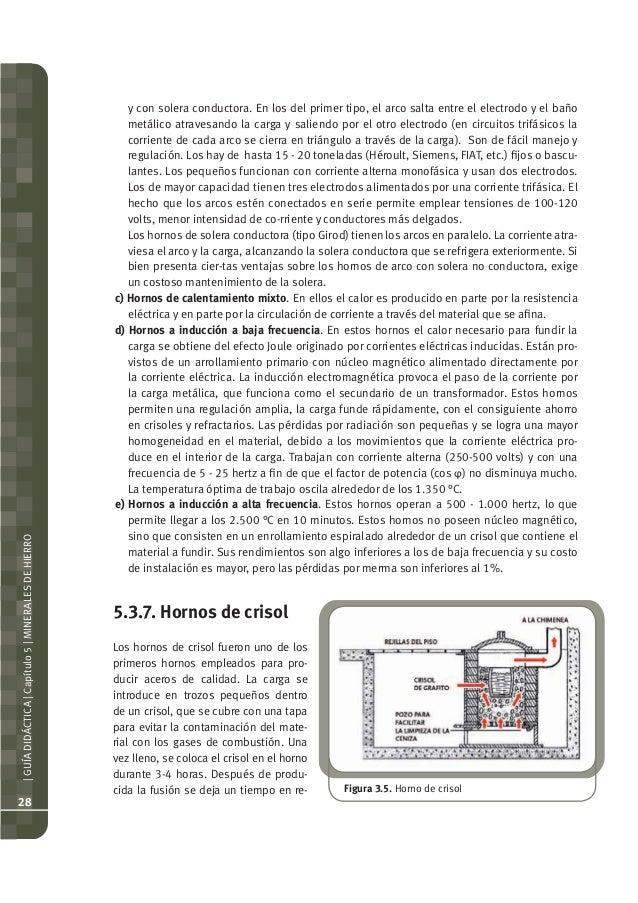 Hornos De Hierro Para Lea Best Horneado En El Horno De Vapor - Hornos-de-hierro-a-lea