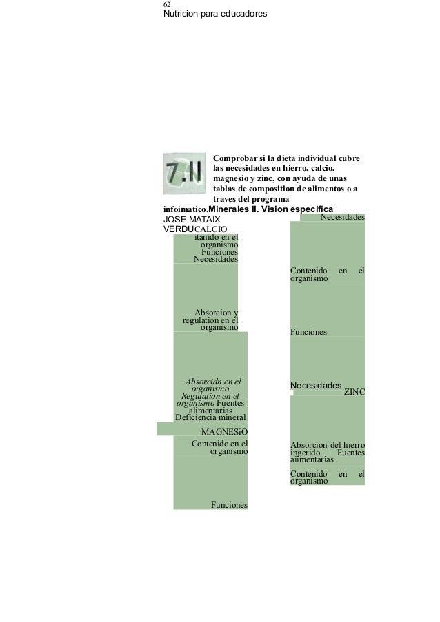 Minerales en los alimentos - Alimentos ricos en magnesio y zinc ...