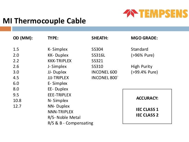 Metal Sheathed Cable Type Mi : Mineral insulated mi cables