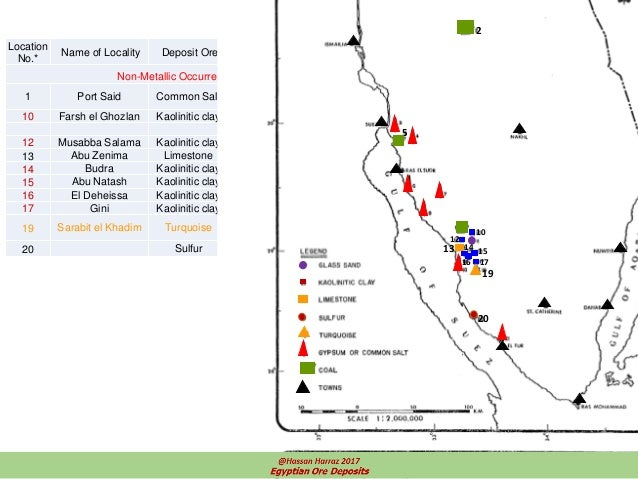 Mineral Resources in Sinai