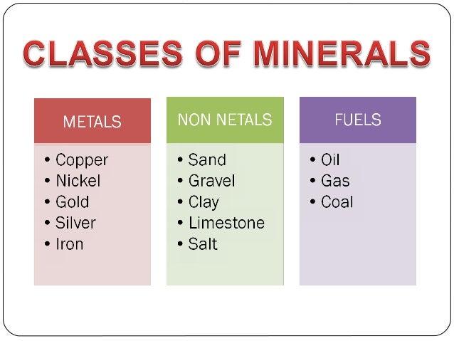 Minerals Resources India