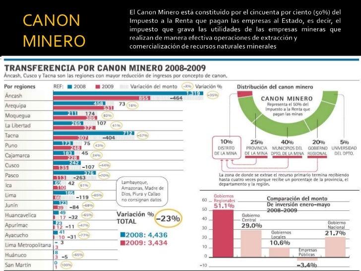 El Canon Minero está constituido por el cincuenta por ciento (50%) del Impuesto a la Renta que pagan las empresas al Es...