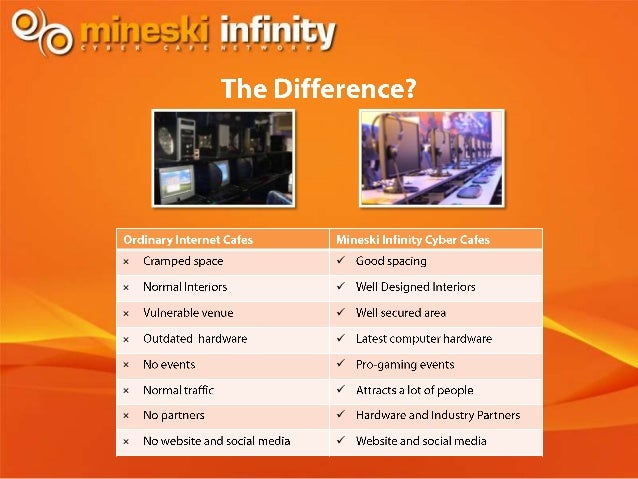 mineski infinity business plan
