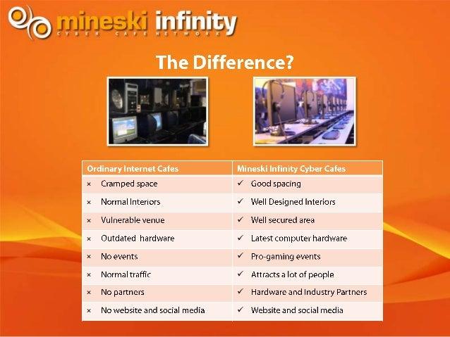 mineski infinity business plan