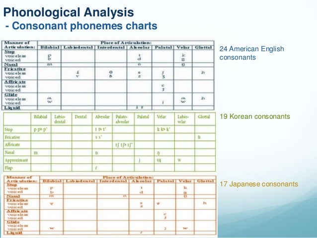 an analysis of the linguistic features of cockney english Present writer) will claim to perform a rational analysis of the notion of 'standard   (socio)linguists to engage with standard english and rp as entities that can  be  and type 3 accent features went hand-in-hand, and together constituted.