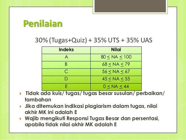 Penilaian 30% (Tugas+Quiz) + 35% UTS + 35% UAS  Tidak ada kuis/ tugas/ tugas besar susulan/ perbaikan/ tambahan  Jika di...