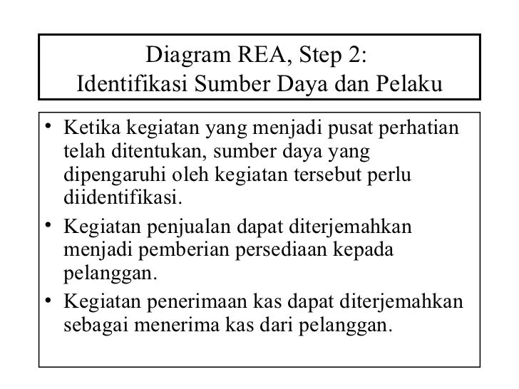 Minggu 4 diagram rea ccuart Image collections