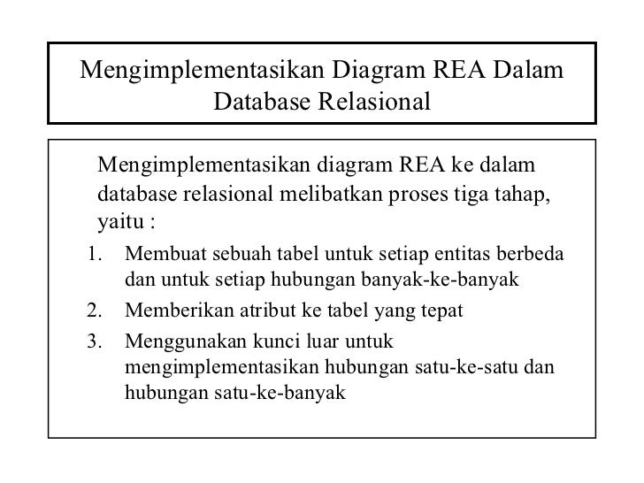 Minggu 4 40 mengimplementasikan diagram rea ccuart Image collections
