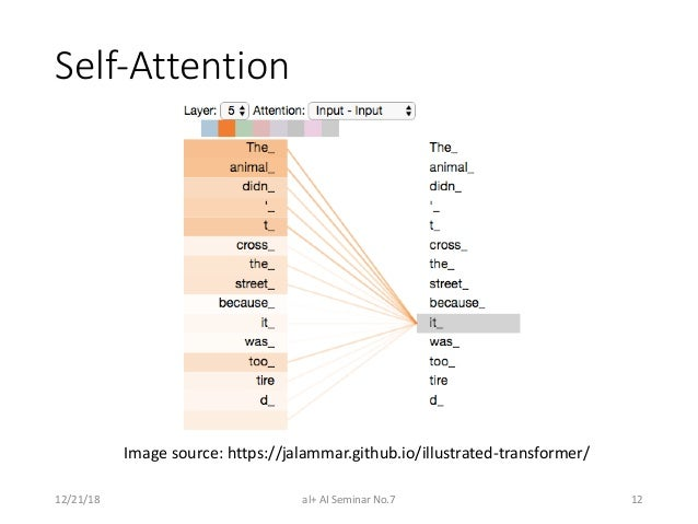 BERT: Pre-training of Deep Bidirectional Transformers for Language Un…