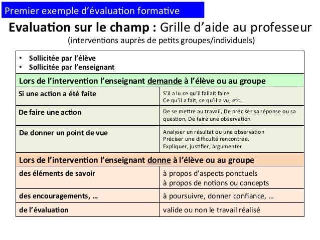 Exemple évaluation Par Contrat De Confiance - Exemple de ...
