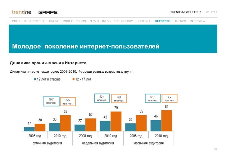 TRENDS NEWSLETTER     01 2011 INDEX   BEST PRACTICE   ONLINE   MOBILE   PROMO   NEW BUSINESS   TECHNOLOGY   LIFESTYLE   ST...