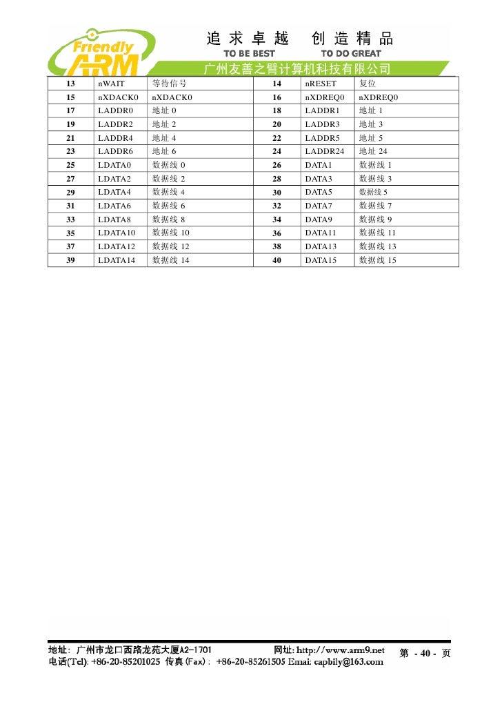 13   nWAIT     等待信号      14   nRESET    复位15   nXDACK0   nXDACK0   16   nXDREQ0   nXDREQ017   LADDR0    地址 0      18   LAD...