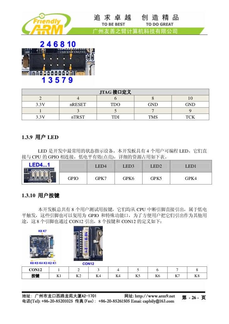 JTAG 接口定义      2            4              6                8            10    3.3V        nRESET           TDO           ...