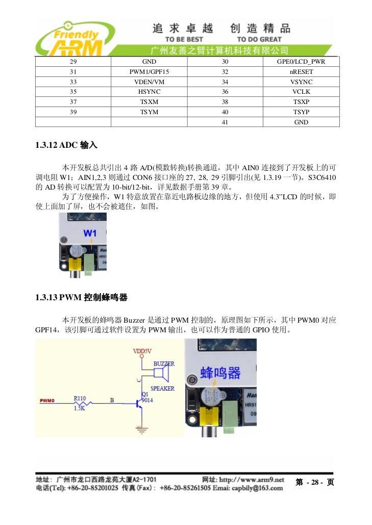 29              GND              30           GPE0/LCD_PWR       31           PWM1/GPF15          32              nRESET  ...