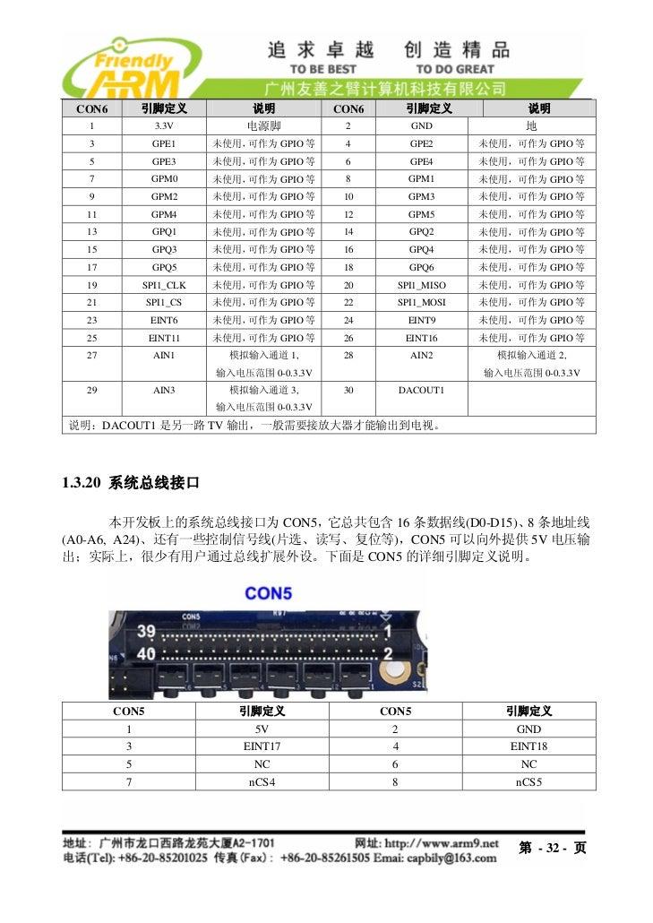 CON6        引脚定义             说明           CON6         引脚定义           说明  1             3.3V         电源脚            2     ...