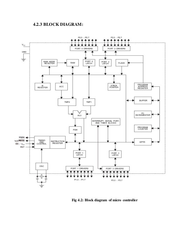 microcontroller based automatic engine locking system for drunken dri…, Block diagram