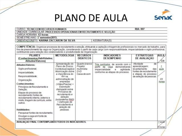 MINI AULA KARINA ZACCARON - SENAC Slide 3