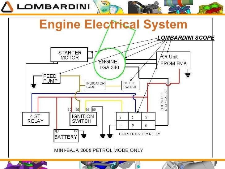 Mini Baja Engine Lga340