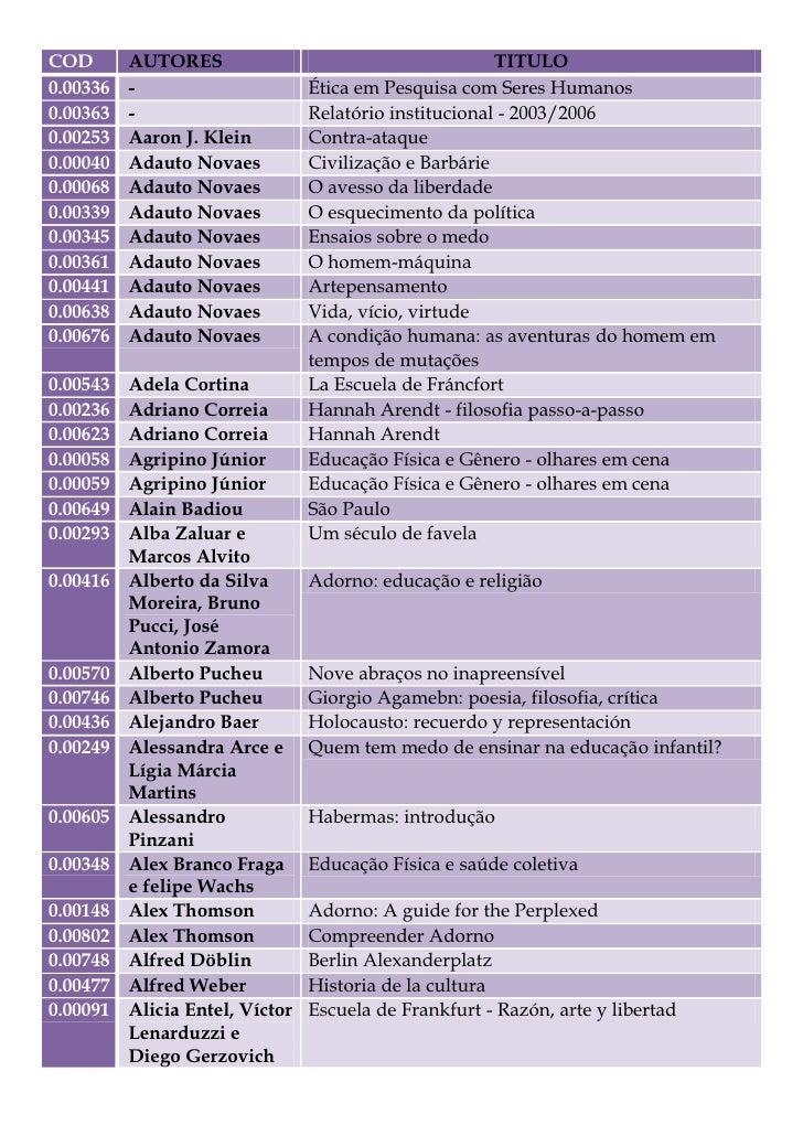 COD       AUTORES                                       TITULO0.00336   -                      Ética em Pesquisa com Seres...