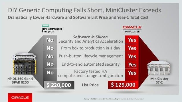 Představení Oracle SPARC Miniclusteru