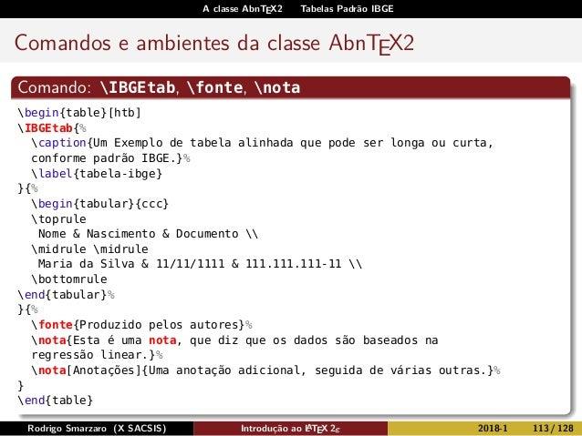 A classe AbnTEX2 Tabelas Padrão IBGE Comandos e ambientes da classe AbnTEX2 Comando: IBGEtab, fonte, nota begin{table}[htb...