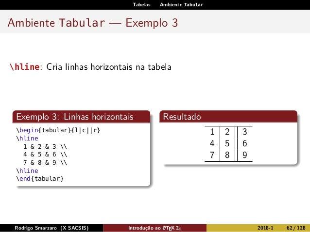 Tabelas Ambiente Tabular Ambiente Tabular — Exemplo 3 hline: Cria linhas horizontais na tabela Exemplo 3: Linhas horizonta...