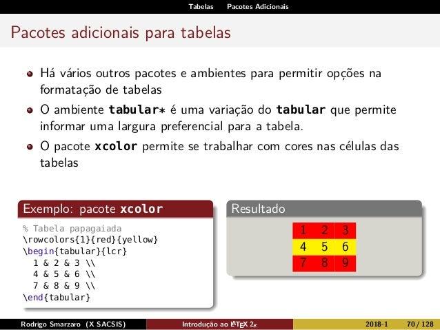 Tabelas Pacotes Adicionais Pacotes adicionais para tabelas Há vários outros pacotes e ambientes para permitir opções na fo...