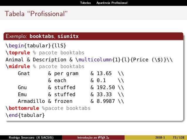 "Tabelas Aparência Profissional Tabela ""Profissional"" Exemplo: booktabs, siunitx begin{tabular}{llS} toprule % pacote booktab..."