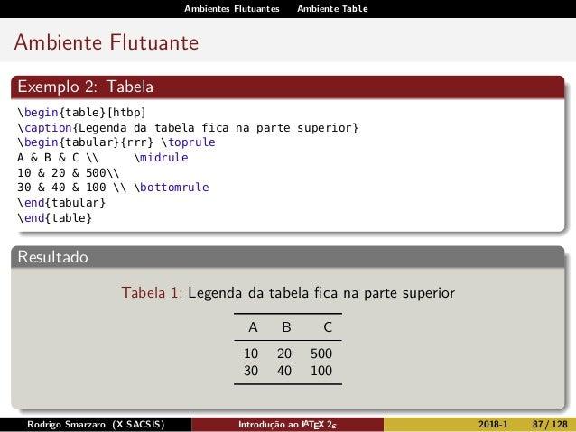 Ambientes Flutuantes Ambiente Table Ambiente Flutuante Exemplo 2: Tabela begin{table}[htbp] caption{Legenda da tabela fica...