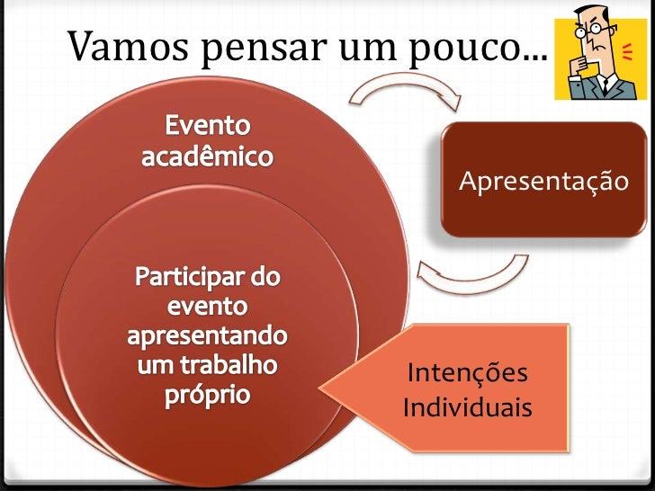 """Minicurso """"Gêneros Acadêmicos"""": Apresentação de slides Slide 3"""