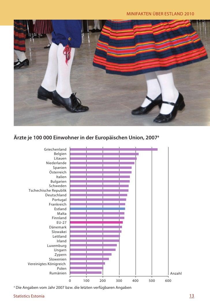 Öffentliche Gesundheit   Lebenserwartung bei Geburt, 1999–2008       Jahre 80                                             ...