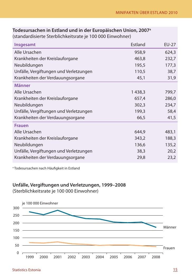 Bildungsstand Der Bildungsstand der Einwohner Estlands ist in den letzten Jahrzehnten immer gestiegen. Der Anteil der Pers...